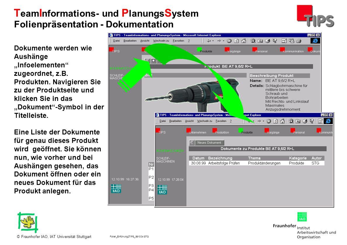 Folien_Einführung2TIPS_991004/STG Fraunhofer IAO, IAT Universität Stuttgart© T eam I nformations- und P lanungs S ystem Dokumente werden wie Aushänge