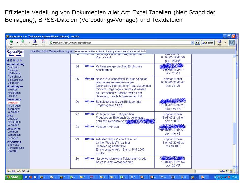 Effiziente Verteilung von Dokumenten aller Art: Excel-Tabellen (hier: Stand der Befragung), SPSS-Dateien (Vercodungs-Vorlage) und Textdateien