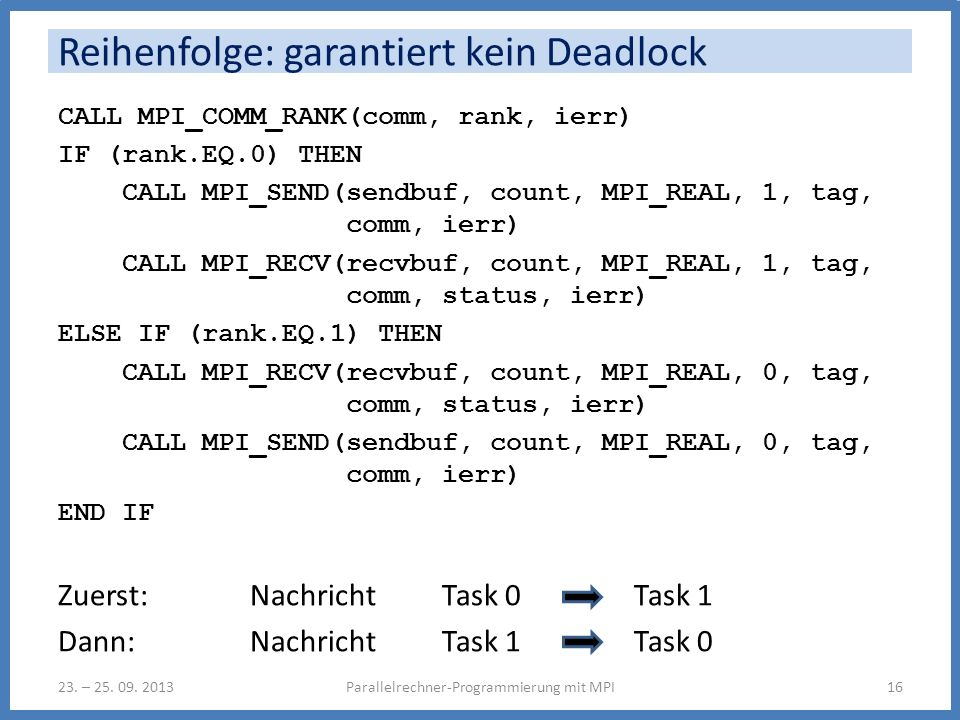 Reihenfolge: garantiert kein Deadlock CALL MPI_COMM_RANK(comm, rank, ierr) IF (rank.EQ.0) THEN CALL MPI_SEND(sendbuf, count, MPI_REAL, 1, tag, comm, i