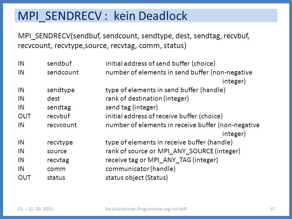 MPI_SENDRECV : kein Deadlock Parallelrechner-Programmierung mit MPI1723. – 25. 09. 2013 MPI_SENDRECV(sendbuf, sendcount, sendtype, dest, sendtag, recv