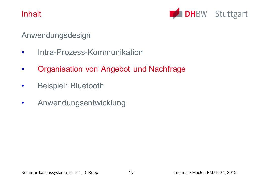 Informatik Master, PM2100.1, 2013Kommunikationssysteme, Teil 2.4, S. Rupp 10 Inhalt Anwendungsdesign Intra-Prozess-Kommunikation Organisation von Ange