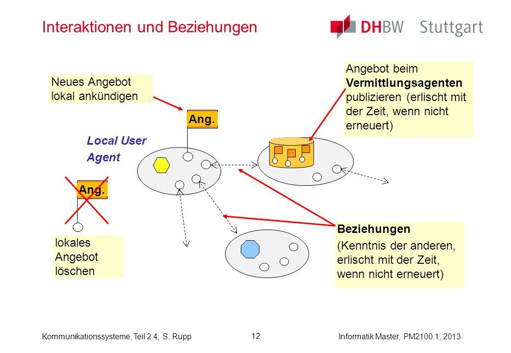 Informatik Master, PM2100.1, 2013Kommunikationssysteme, Teil 2.4, S. Rupp 12 Interaktionen und Beziehungen Beziehungen (Kenntnis der anderen, erlischt