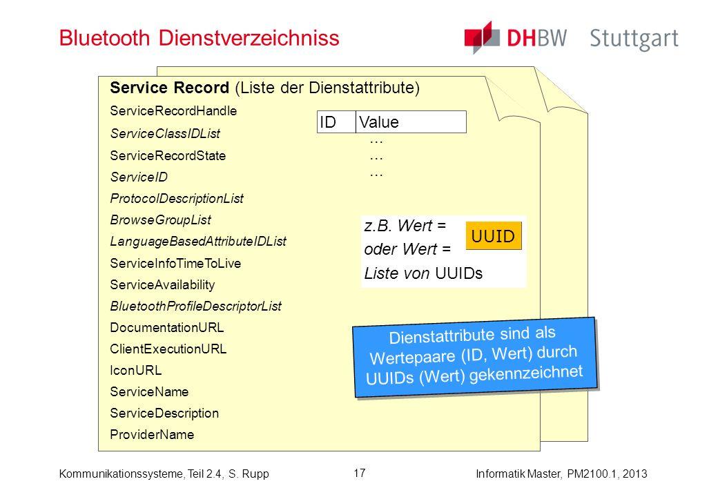 Informatik Master, PM2100.1, 2013Kommunikationssysteme, Teil 2.4, S. Rupp 17 Bluetooth Dienstverzeichniss Service Record (Liste der Dienstattribute) S