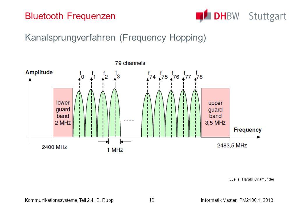 Informatik Master, PM2100.1, 2013Kommunikationssysteme, Teil 2.4, S. Rupp 19 Bluetooth Frequenzen Kanalsprungverfahren (Frequency Hopping) Quelle: Har