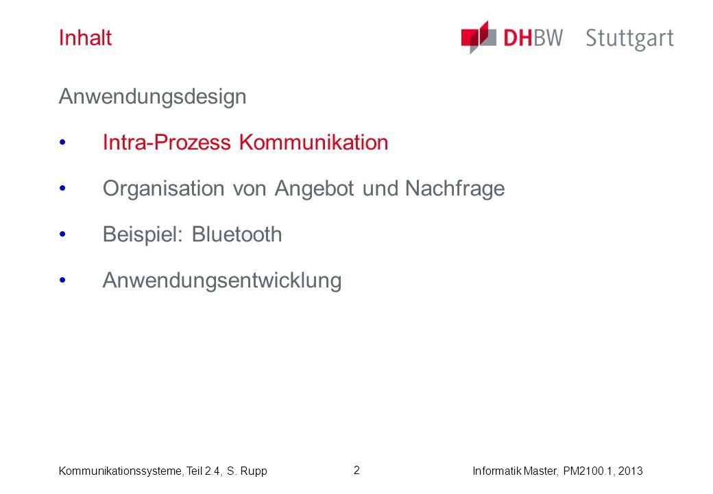 Informatik Master, PM2100.1, 2013Kommunikationssysteme, Teil 2.4, S. Rupp 2 Inhalt Anwendungsdesign Intra-Prozess Kommunikation Organisation von Angeb