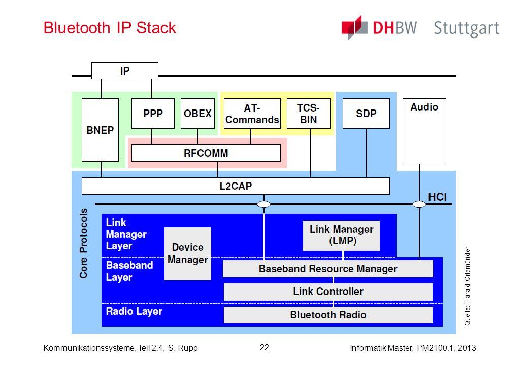 Informatik Master, PM2100.1, 2013Kommunikationssysteme, Teil 2.4, S. Rupp 22 Bluetooth IP Stack Quelle: Harald Orlamünder