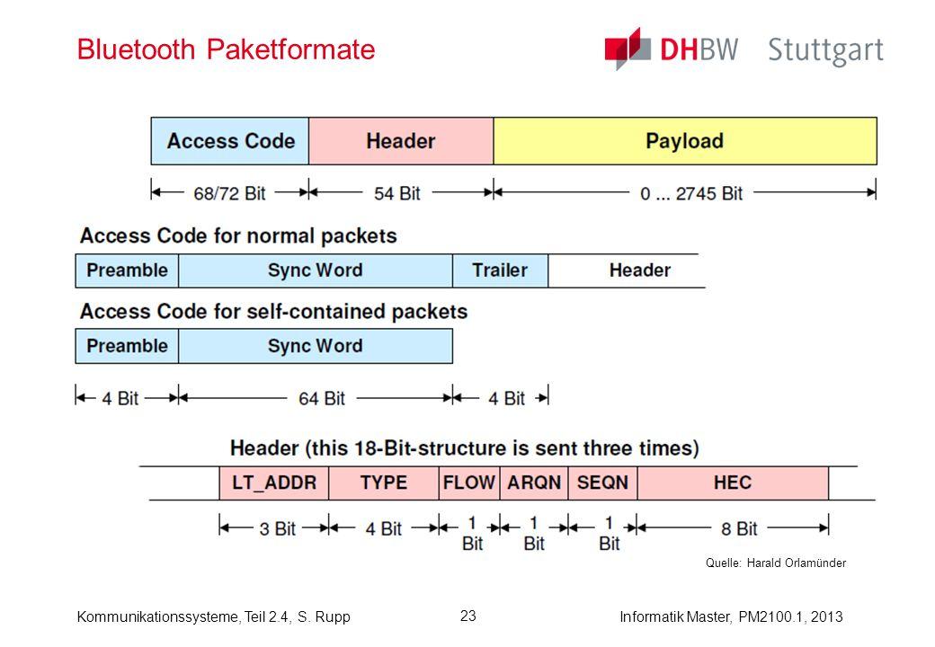 Informatik Master, PM2100.1, 2013Kommunikationssysteme, Teil 2.4, S. Rupp 23 Bluetooth Paketformate Quelle: Harald Orlamünder