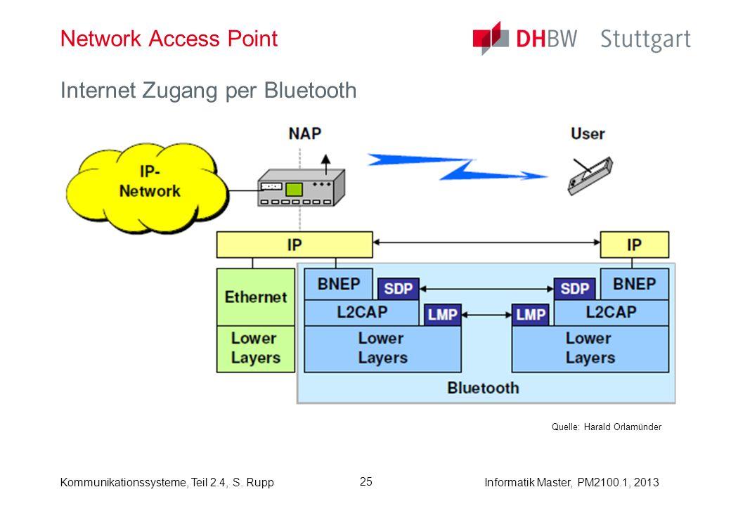 Informatik Master, PM2100.1, 2013Kommunikationssysteme, Teil 2.4, S. Rupp 25 Network Access Point Internet Zugang per Bluetooth Quelle: Harald Orlamün