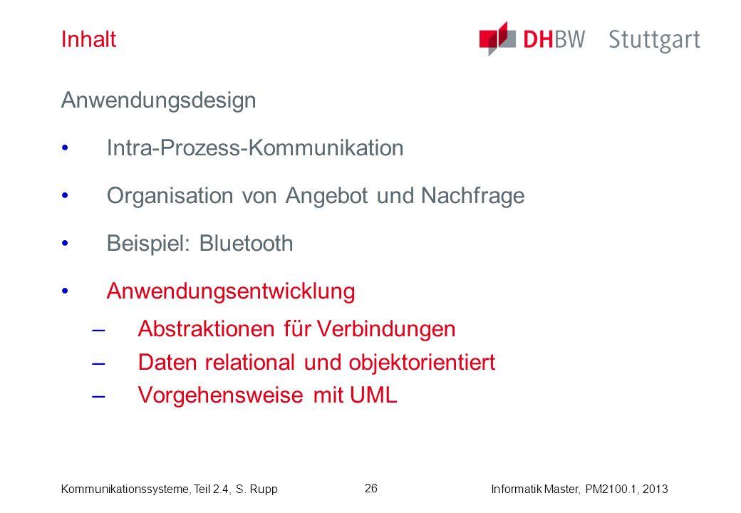 Informatik Master, PM2100.1, 2013Kommunikationssysteme, Teil 2.4, S. Rupp 26 Inhalt Anwendungsdesign Intra-Prozess-Kommunikation Organisation von Ange