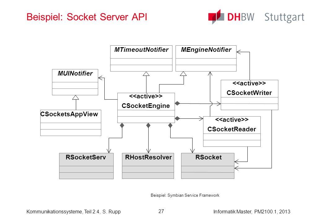 Informatik Master, PM2100.1, 2013Kommunikationssysteme, Teil 2.4, S. Rupp 27 Beispiel: Socket Server API RSocketServ > CSocketEngine RHostResolverRSoc