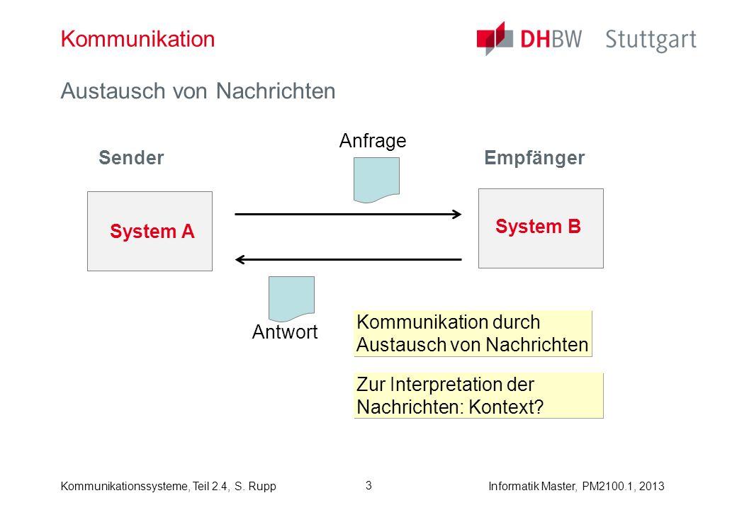Informatik Master, PM2100.1, 2013Kommunikationssysteme, Teil 2.4, S. Rupp 3 Kommunikation Austausch von Nachrichten Sender Zur Interpretation der Nach