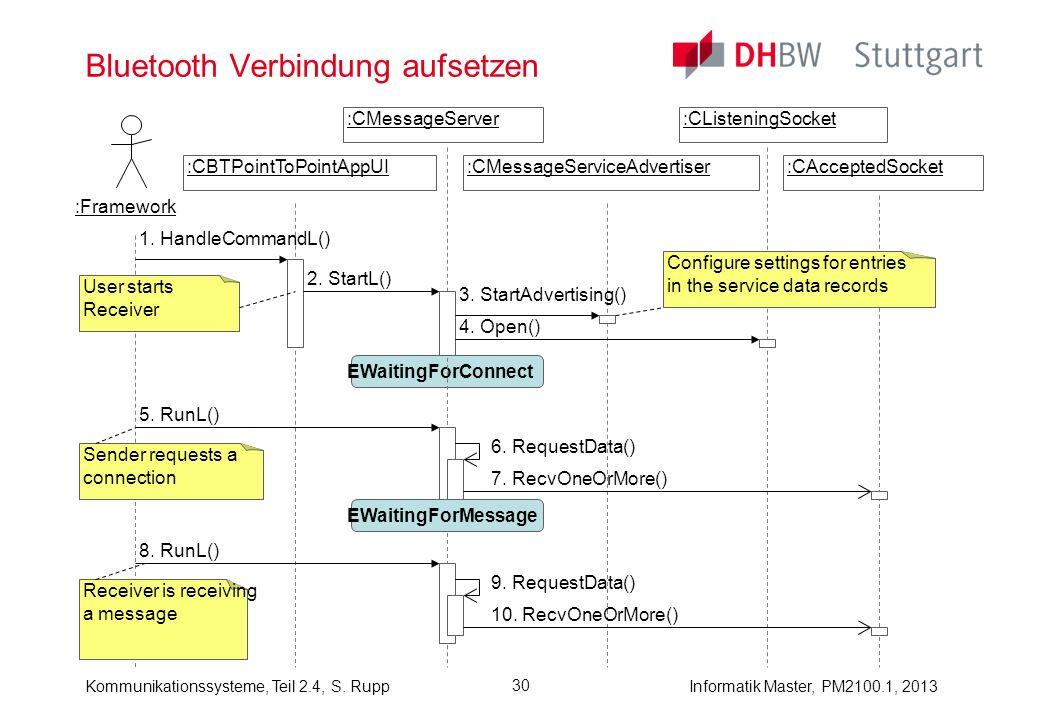 Informatik Master, PM2100.1, 2013Kommunikationssysteme, Teil 2.4, S. Rupp 30 Bluetooth Verbindung aufsetzen :CBTPointToPointAppUI:CMessageServiceAdver