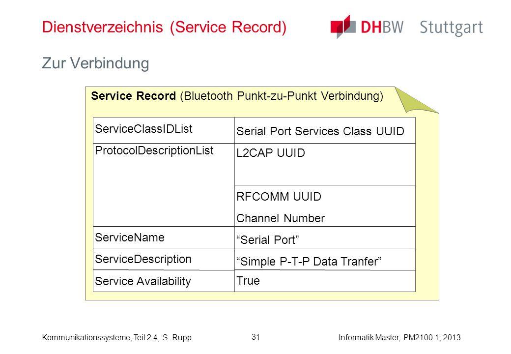 Informatik Master, PM2100.1, 2013Kommunikationssysteme, Teil 2.4, S. Rupp 31 Dienstverzeichnis (Service Record) Zur Verbindung Service Record (Bluetoo