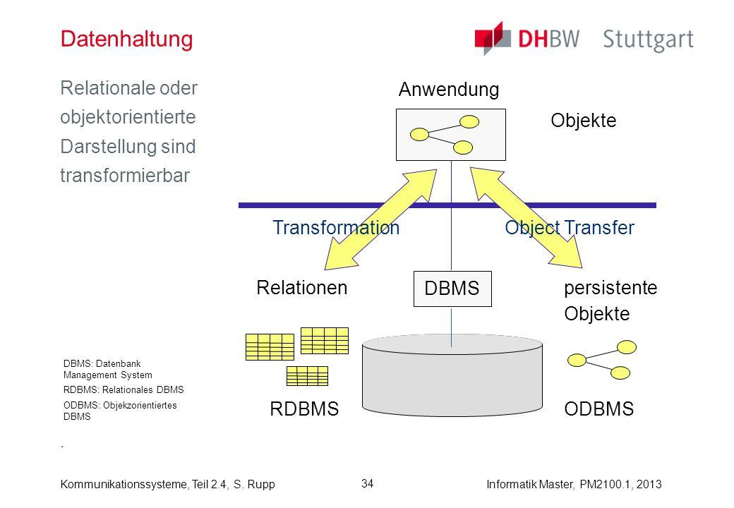 Informatik Master, PM2100.1, 2013Kommunikationssysteme, Teil 2.4, S. Rupp 34 Datenhaltung. Anwendung DBMS RDBMSODBMS Objekte persistente Objekte Relat