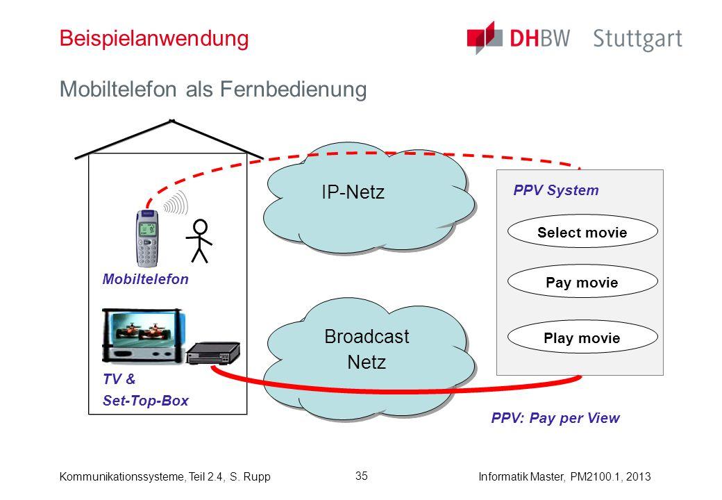 Informatik Master, PM2100.1, 2013Kommunikationssysteme, Teil 2.4, S. Rupp 35 Beispielanwendung Mobiltelefon als Fernbedienung Broadcast Netz IP-Netz P