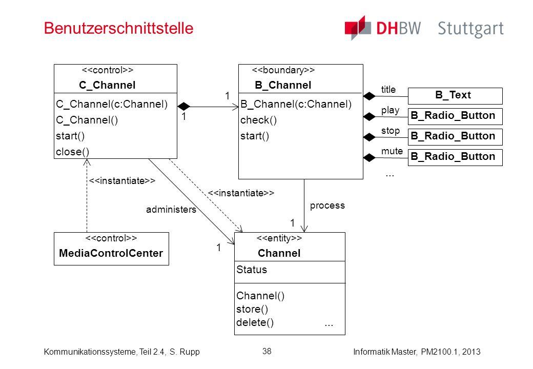 Informatik Master, PM2100.1, 2013Kommunikationssysteme, Teil 2.4, S. Rupp 38 Benutzerschnittstelle > Channel Status Channel() store() delete()... > B_