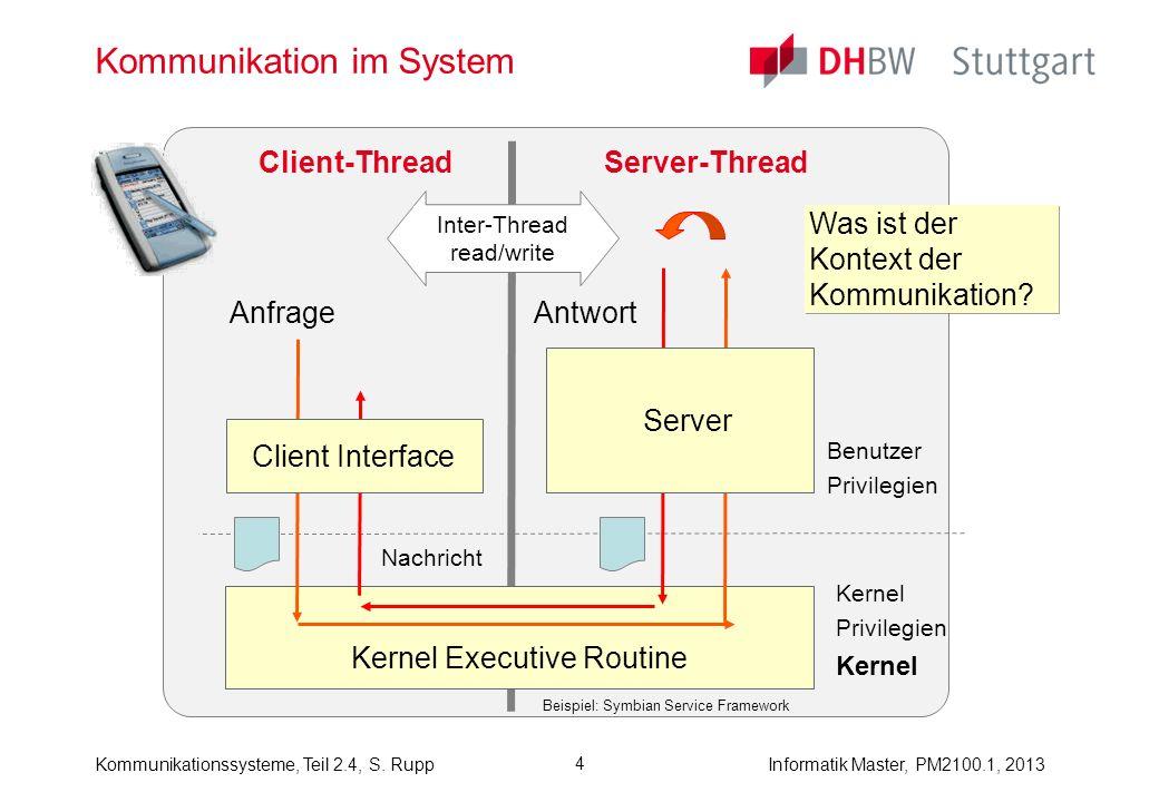 Informatik Master, PM2100.1, 2013Kommunikationssysteme, Teil 2.4, S. Rupp 4 Kommunikation im System … Benutzer Privilegien Kernel Executive Routine Se