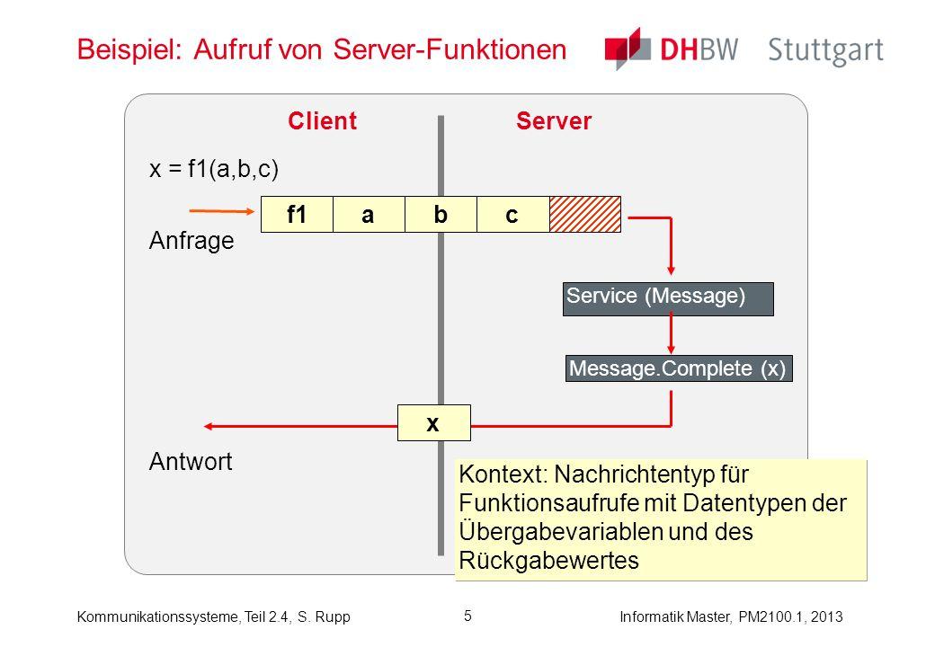 Informatik Master, PM2100.1, 2013Kommunikationssysteme, Teil 2.4, S. Rupp 5 Beispiel: Aufruf von Server-Funktionen Anfrage f1abc ServerClient x = f1(a