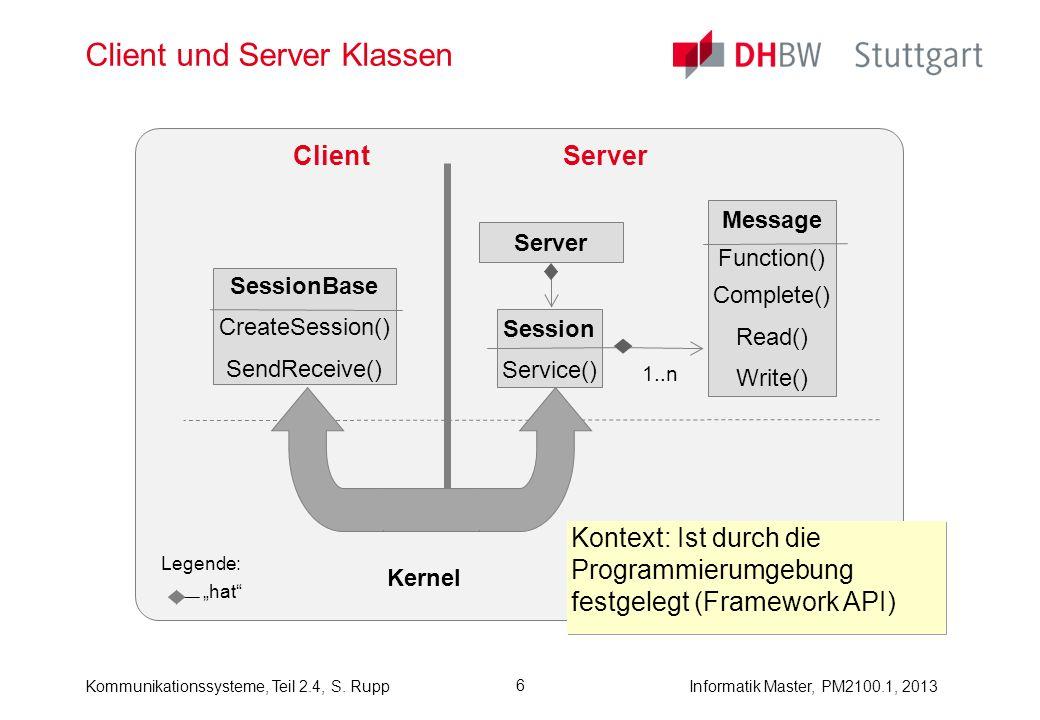Informatik Master, PM2100.1, 2013Kommunikationssysteme, Teil 2.4, S. Rupp 6 Client und Server Klassen SessionBase CreateSession() SendReceive() Sessio