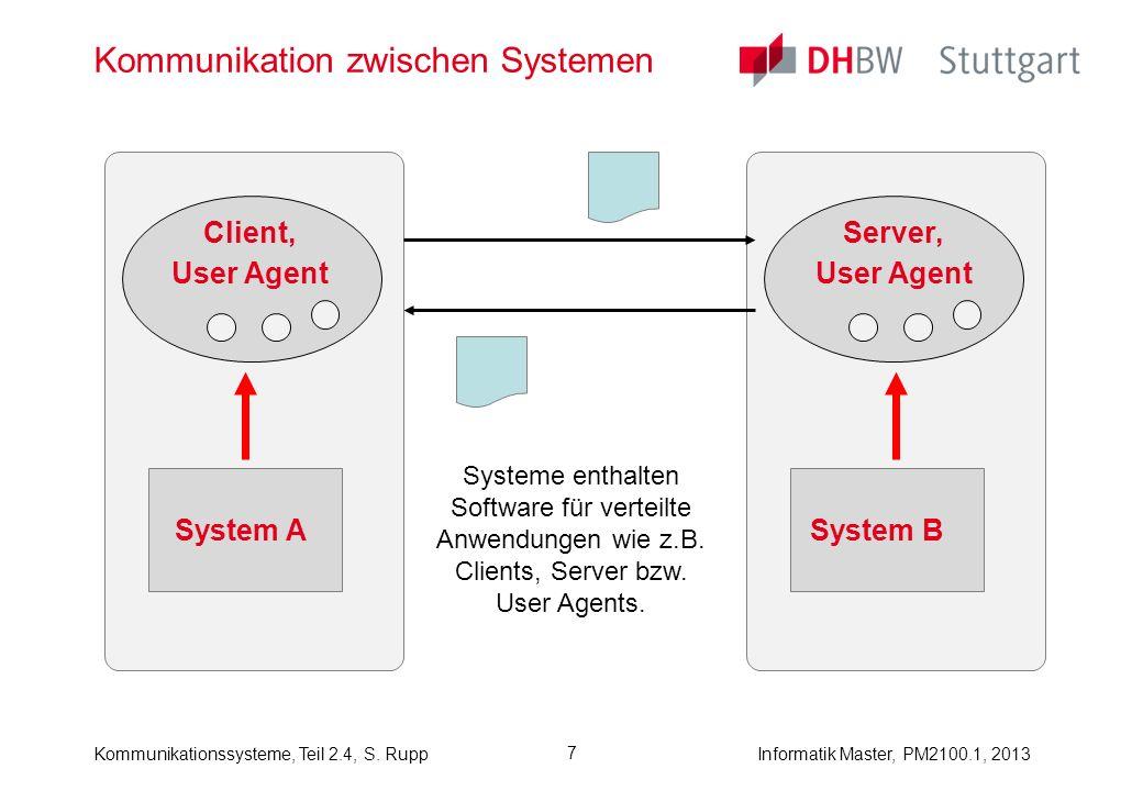 Informatik Master, PM2100.1, 2013Kommunikationssysteme, Teil 2.4, S. Rupp 7 Kommunikation zwischen Systemen Client, User Agent System A System B Serve