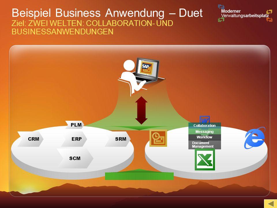 Beispiel Business Anwendung – Duet Ziel: ZWEI WELTEN: COLLABORATION- UND BUSINESSANWENDUNGEN CRM SRM ERP PLM SCM Document Management Workflow Messagin