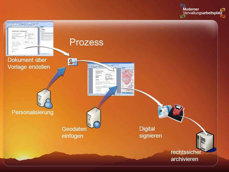 Prozess Dokument über Vorlage erstellen Personalisierung Geodaten einfügen Digital signieren rechtssicher archivieren