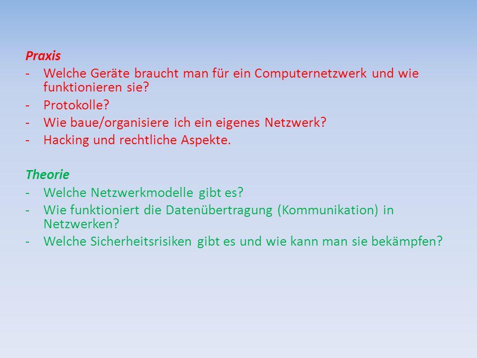 Praxis -Welche Geräte braucht man für ein Computernetzwerk und wie funktionieren sie? -Protokolle? -Wie baue/organisiere ich ein eigenes Netzwerk? -Ha