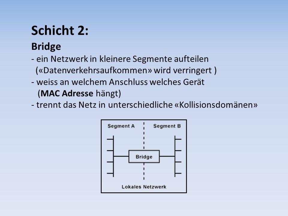 Schicht 2: Bridge - ein Netzwerk in kleinere Segmente aufteilen («Datenverkehrsaufkommen» wird verringert ) - weiss an welchem Anschluss welches Gerät