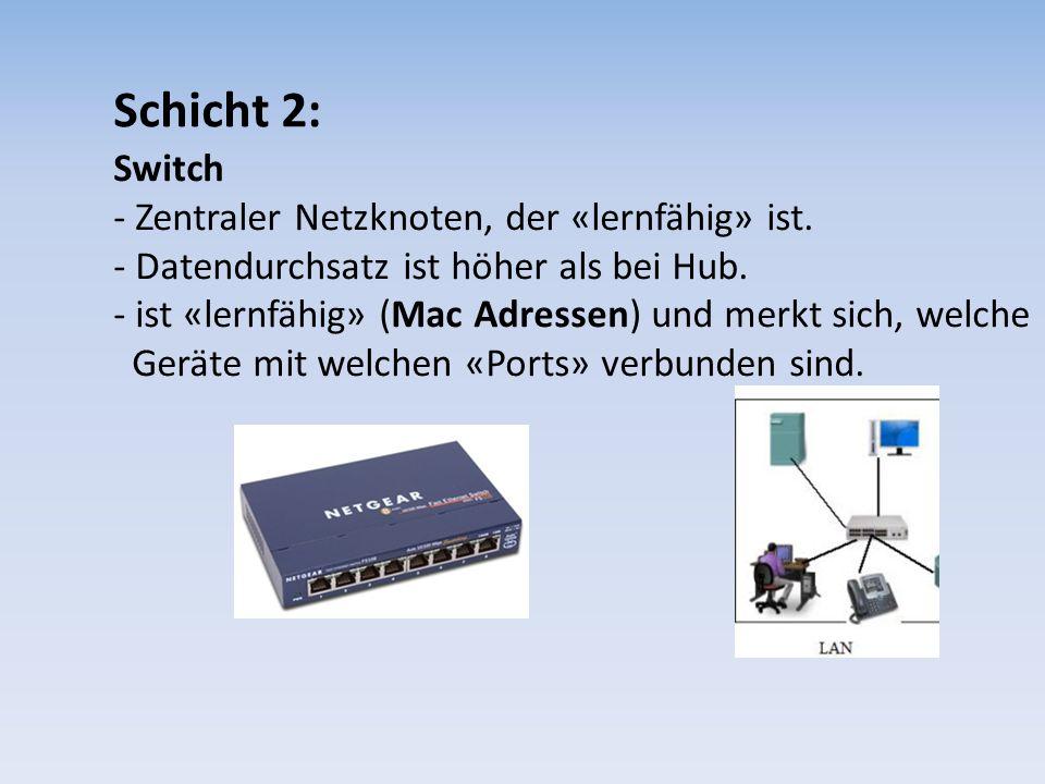 Schicht 2: Switch - Zentraler Netzknoten, der «lernfähig» ist. - Datendurchsatz ist höher als bei Hub. - ist «lernfähig» (Mac Adressen) und merkt sich