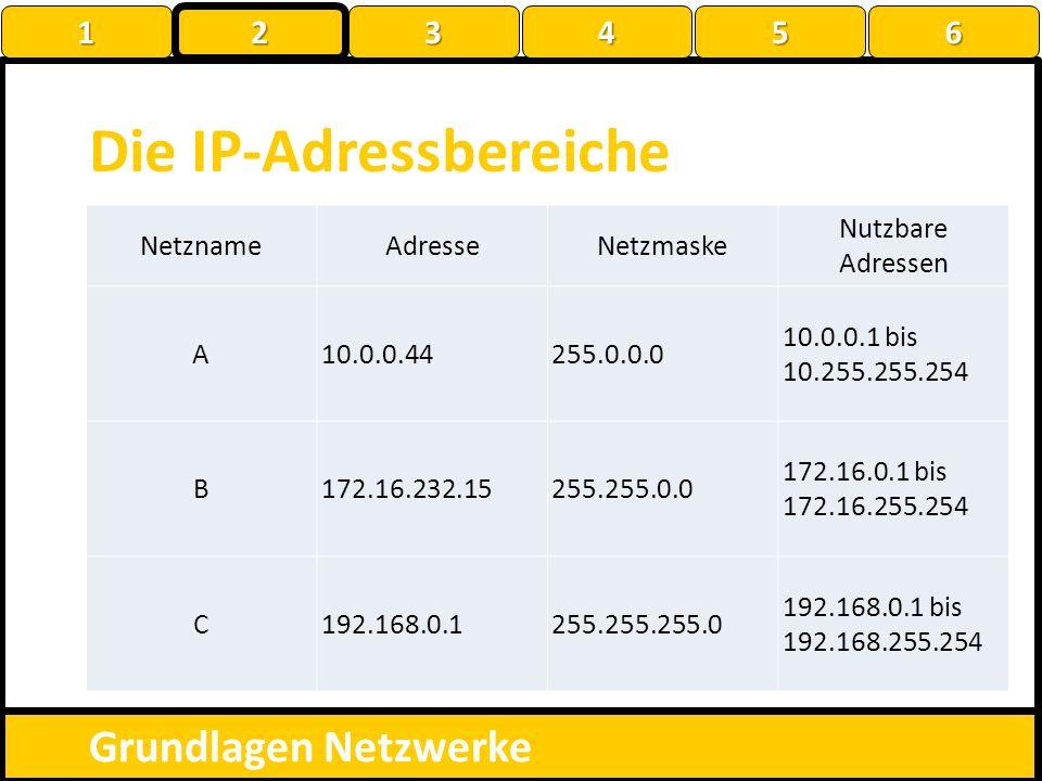 Die IP-Adressbereiche Grundlagen Netzwerke 1 22223456 NetznameAdresseNetzmaske Nutzbare Adressen A10.0.0.44255.0.0.0 10.0.0.1 bis 10.255.255.254 B172.