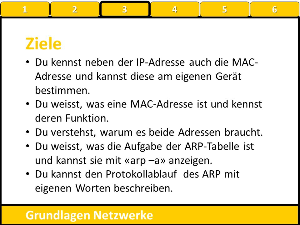 Ziele Grundlagen Netzwerke 1 22223 456 Du kennst neben der IP-Adresse auch die MAC- Adresse und kannst diese am eigenen Gerät bestimmen. Du weisst, wa