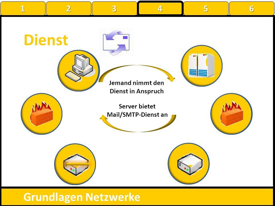 Dienst Grundlagen Netzwerke Server bietet Mail/SMTP-Dienst an Jemand nimmt den Dienst in Anspruch 1 22223 4 56