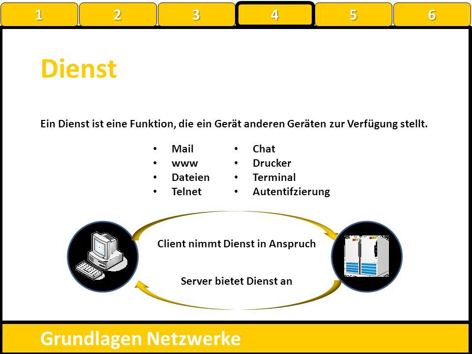 Dienst Grundlagen Netzwerke Ein Dienst ist eine Funktion, die ein Gerät anderen Geräten zur Verfügung stellt. Server bietet Dienst an Client nimmt Die