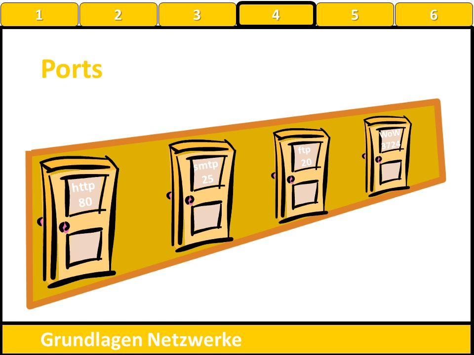 Ports Grundlagen Netzwerke http 80 smtp 25 ftp 20 WoW 3724 1 22223 4 56