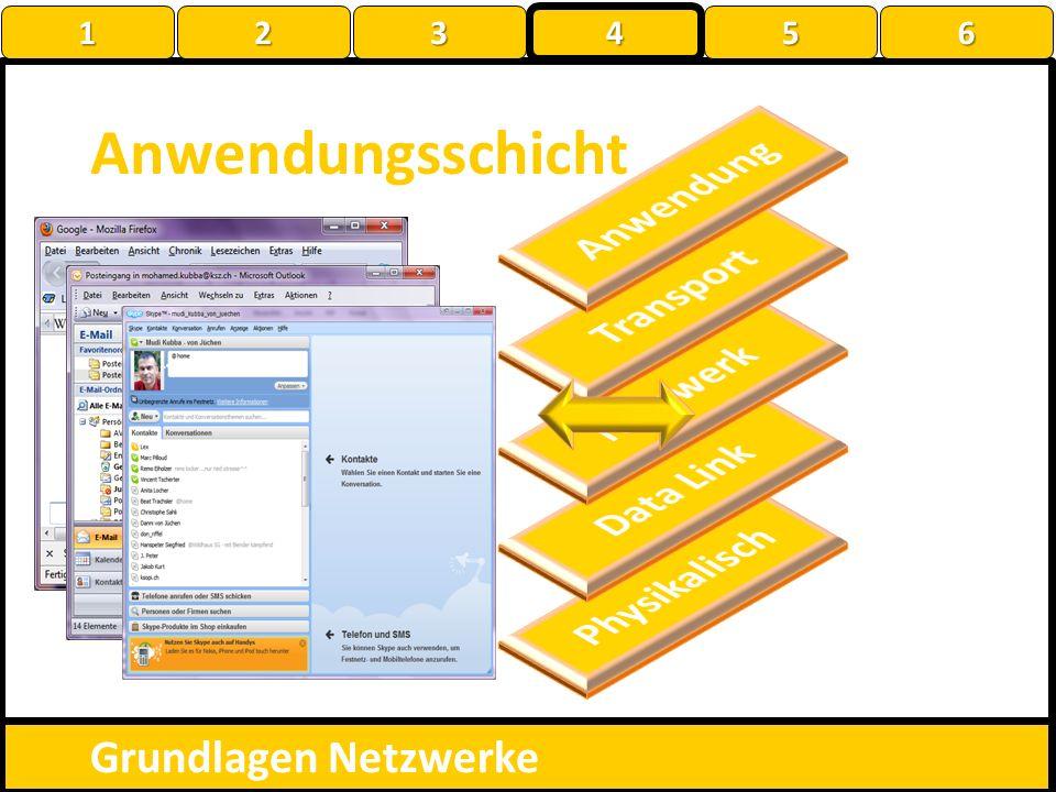 Anwendungsschicht Grundlagen Netzwerke 1 22223 4 56