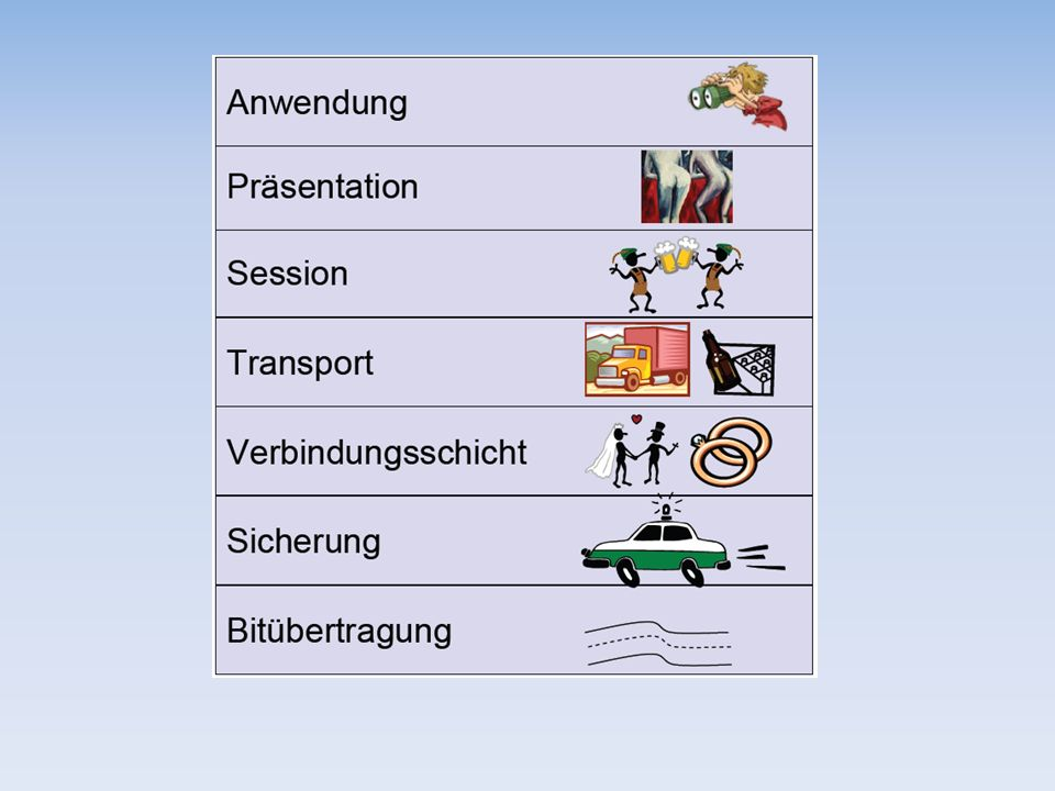 220 d203.x-mailer.de ESMTP Exim 4.63 Fri, 21 May 2010 09:13:26 +0200 HELO wmisargans.ch 250 d203.x-mailer.de Hello wmisargans.ch [193.247.250.15] MAIL FROM: Hase@Fuchs.ch 250 OK RCPT TO: Fuchs@Hase.ch 250 Accepted DATA 354 Enter message, ending with . on a line by itself Hallo Fuchs Wie geht s dir?.