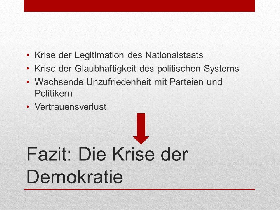 Fazit: Die Krise der Demokratie Krise der Legitimation des Nationalstaats Krise der Glaubhaftigkeit des politischen Systems Wachsende Unzufriedenheit