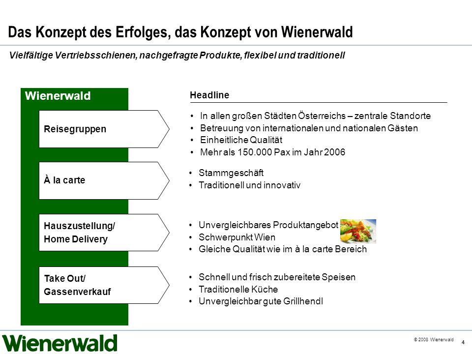 CE v5.8 © 2008 Wienerwald 4 Das Konzept des Erfolges, das Konzept von Wienerwald Vielfältige Vertriebsschienen, nachgefragte Produkte, flexibel und tr
