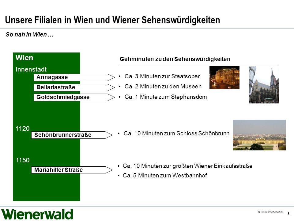 CE v5.8 © 2008 Wienerwald 8 Ca. 10 Minuten zum Schloss Schönbrunn Ca. 3 Minuten zur Staatsoper Ca. 2 Minuten zu den Museen Ca. 1 Minute zum Stephansdo