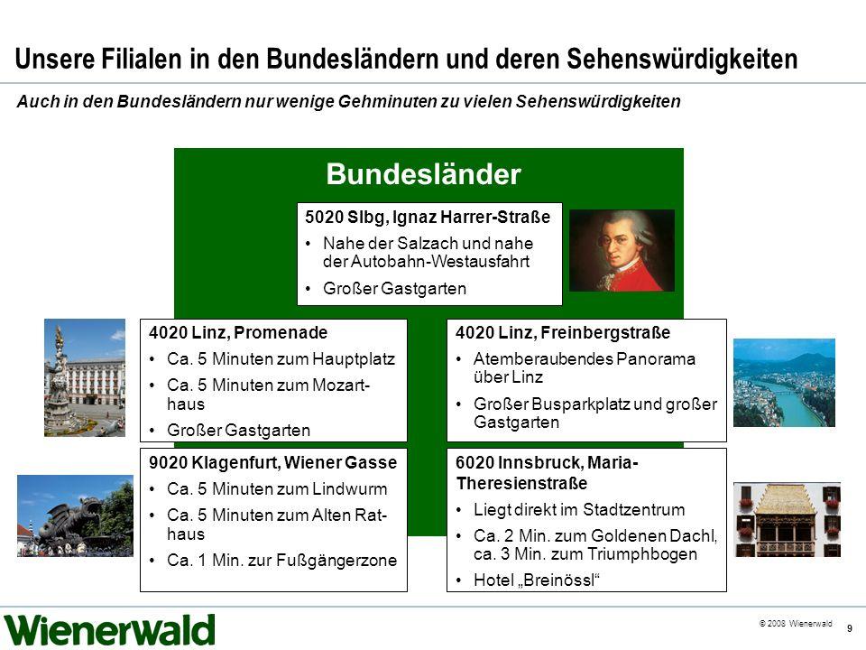 CE v5.8 © 2008 Wienerwald 9 Unsere Filialen in den Bundesländern und deren Sehenswürdigkeiten Auch in den Bundesländern nur wenige Gehminuten zu viele