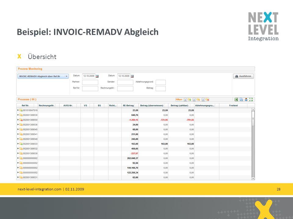 28 Beispiel: INVOIC-REMADV Abgleich next-level-integration.com | 02.11.2009 Übersicht