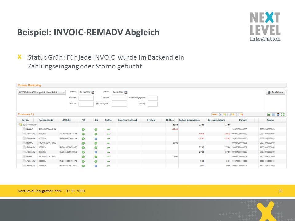 30 Status Grün: Für jede INVOIC wurde im Backend ein Zahlungseingang oder Storno gebucht Beispiel: INVOIC-REMADV Abgleich next-level-integration.com |