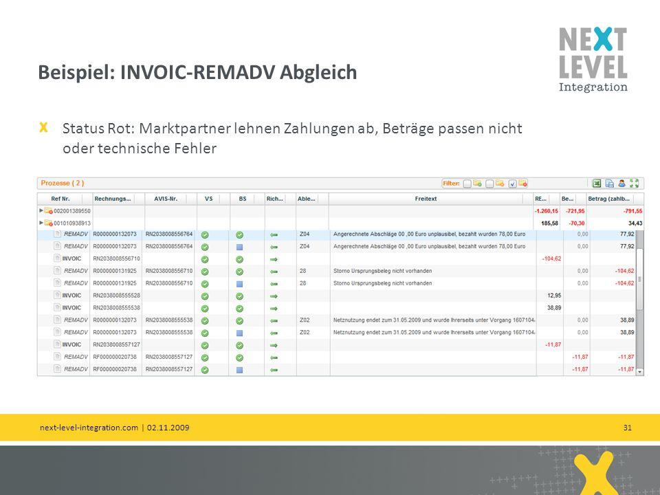 31 Status Rot: Marktpartner lehnen Zahlungen ab, Beträge passen nicht oder technische Fehler Beispiel: INVOIC-REMADV Abgleich next-level-integration.c