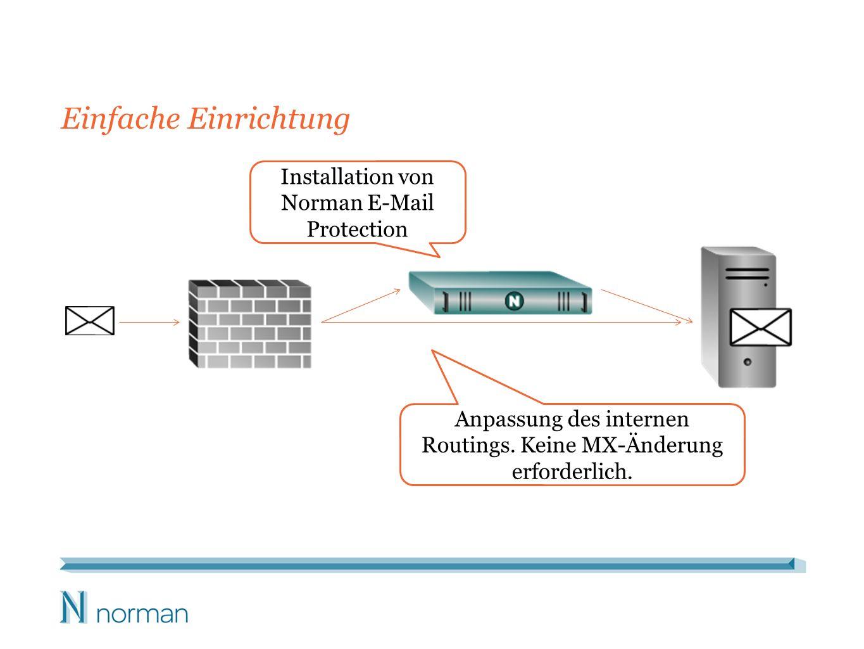 Einfache Einrichtung Installation von Norman E-Mail Protection Anpassung des internen Routings.