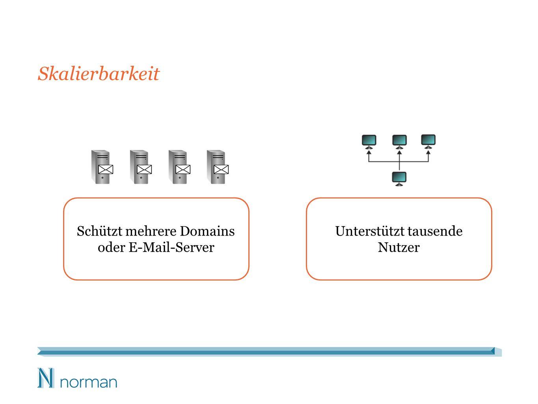 Skalierbarkeit Schützt mehrere Domains oder E-Mail-Server Unterstützt tausende Nutzer