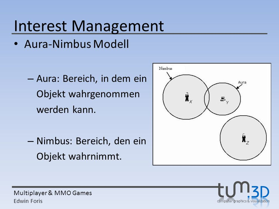 computer graphics & visualization Multiplayer & MMO Games Edwin Foris Interest Management Aura-Nimbus Modell – Aura: Bereich, in dem ein Objekt wahrge