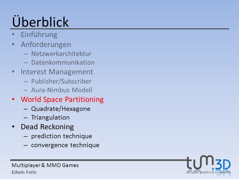 computer graphics & visualization Multiplayer & MMO Games Edwin Foris Überblick Einführung Anforderungen – Netzwerkarchitektur – Datenkommunikation In