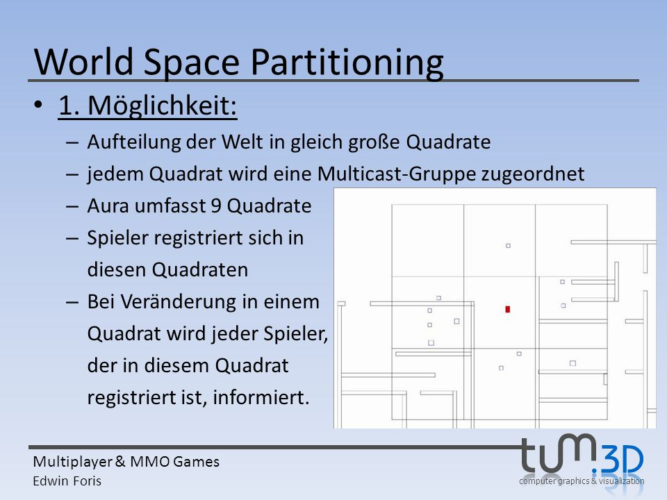 computer graphics & visualization Multiplayer & MMO Games Edwin Foris World Space Partitioning 1. Möglichkeit: – Aufteilung der Welt in gleich große Q