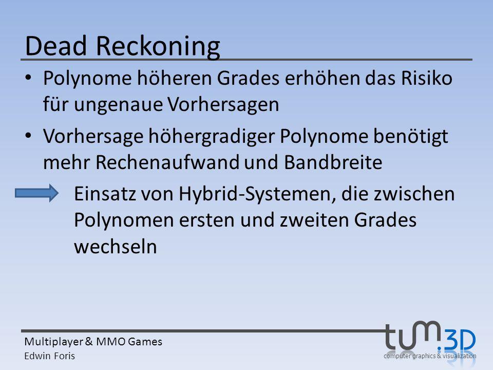 computer graphics & visualization Multiplayer & MMO Games Edwin Foris Dead Reckoning Polynome höheren Grades erhöhen das Risiko für ungenaue Vorhersag