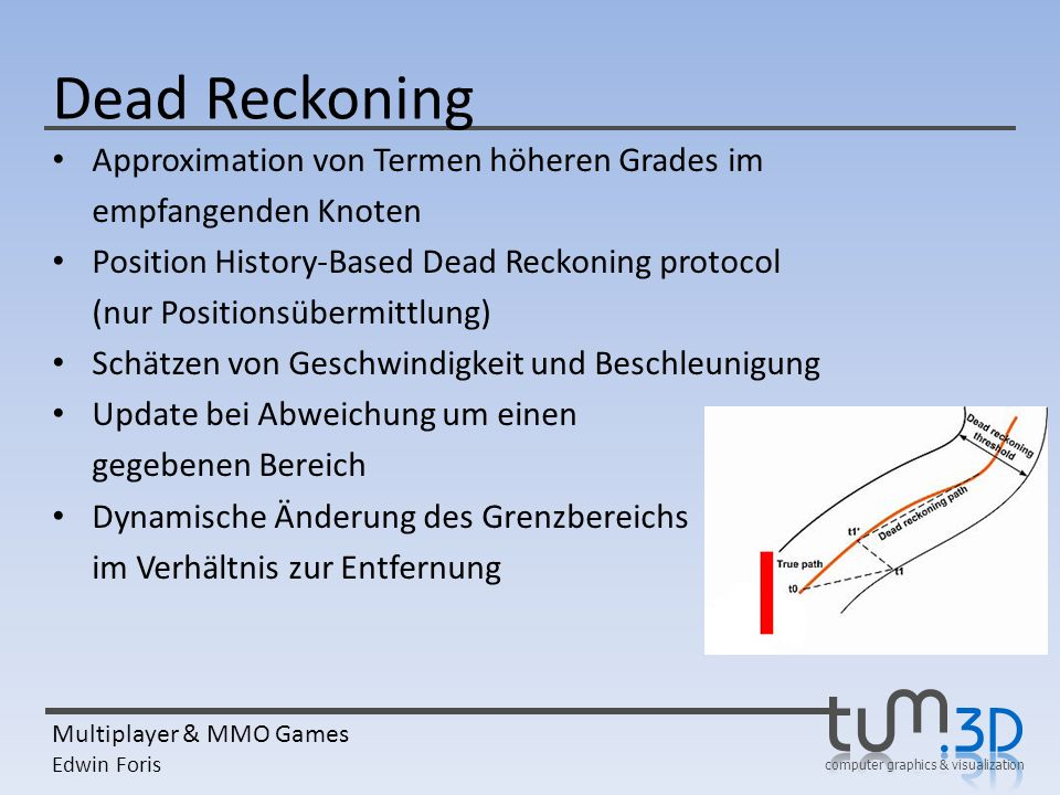 computer graphics & visualization Multiplayer & MMO Games Edwin Foris Dead Reckoning Approximation von Termen höheren Grades im empfangenden Knoten Po
